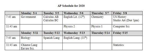 Advanced Placement (AP) / AP Exams