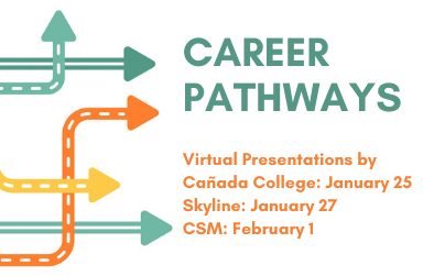 Community College Career Pathway Presentations January 25, January 27, February 1