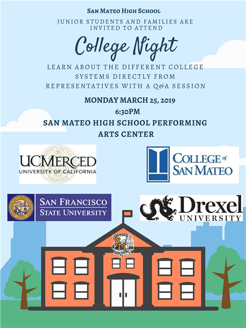 Junior College Night- Monday, March 25th at 6:30 pm San Mateo High School Performing Arts Center