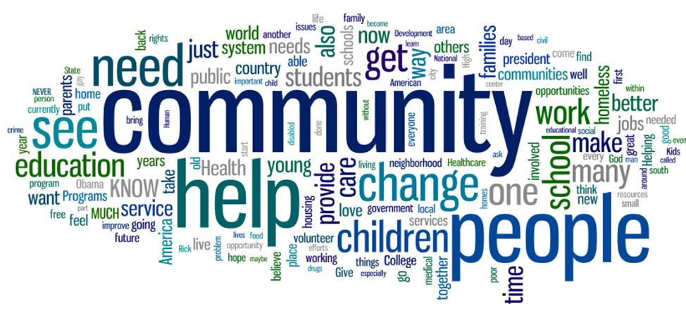 Words that Describe San Mateo High School Students: Community-Involved