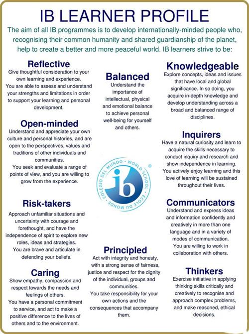 IB Learner Profile - Attribute Descriptions