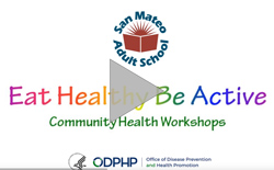Eat Healthy be Active Community Workshops Presentation